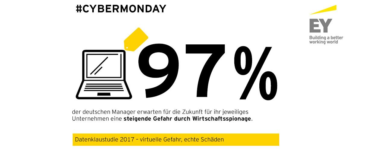 DeutscherPreisFuerWirtschaftskommunikation2018-Ernst-und-Young-SocialMedia-Slide